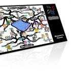 Digitale mindmap: een andere invloed op cognitieve functies