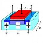 Halfgeleider theorie