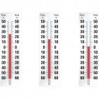 Luchttemperatuur, gevoelstemperatuur en warmtecomfort