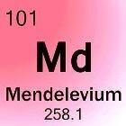 Mendelevium: Het element