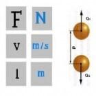 Het SI-stelsel, natuurkundige eenheden en grootheden