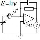 Kwantumfysica foto-elektrisch effect