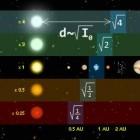 Leefbare zones met kans op buitenaards leven