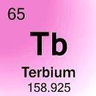 Terbium: Het element