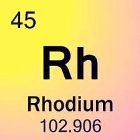 Rhodium: Het element