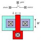 Halfgeleidertheorie: de werking van halfgeleiders
