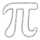 Pi-Day - Dag van het oneindige cirkelgetal Pi