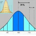 Statistiek de normale verdeling