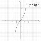 Booleaanse algebra van George Boole