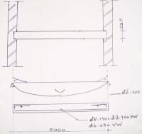 Maximale vloerbelasting betonnen vloer